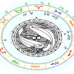 Pronóstico astrológico para marzo 2019