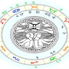 Pronóstico astrológico junio 2019