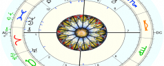 Pronóstico astrológico, enero 2020