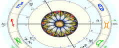 Pronóstico astrológico octubre 2020