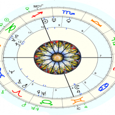 Pronóstico astrológico diciembre 2020