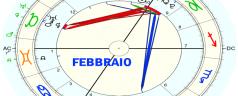 Pronóstico astrológico Febrero 2021