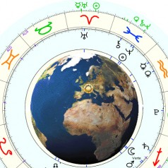 Pronóstico astrológico para Marzo 2016