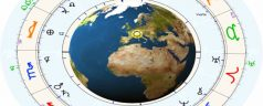 Pronóstico astrológico para octubre 2016