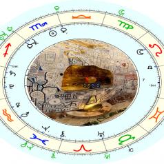 Pronóstico astrológico para noviembre 2018