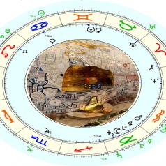 Pronóstico astrológico para junio 2018