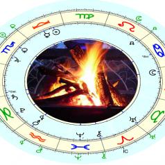 Pronóstico astrológico para octubre 2018