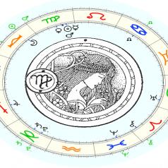 Pronóstico astrológico septiembre 2019