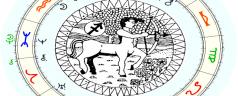 Pronóstico astrológico diciembre 2019
