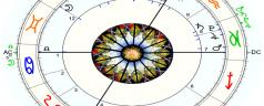 Pronóstico astrológico marzo 2020