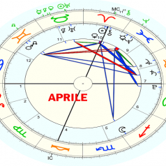 Pronóstico astrológico abril 2021