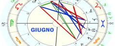 Pronóstico astrológico junio 2021