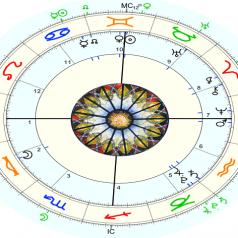 Pronóstico astrológico junio 2020