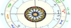 Pronóstico astrológico, julio 2020