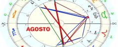 Pronóstico astrológico Agosto 2021