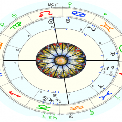 Pronóstico astrológico de agosto 2020