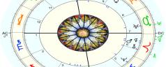 Pronóstico astrológico septiembre 2020