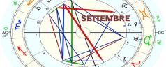 Pronóstico astrológico septiembre 2021