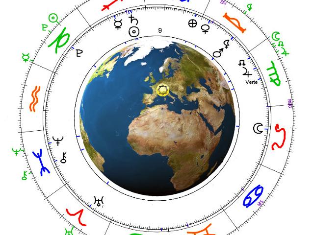 Pronóstico astrológico para Diciembre 2015