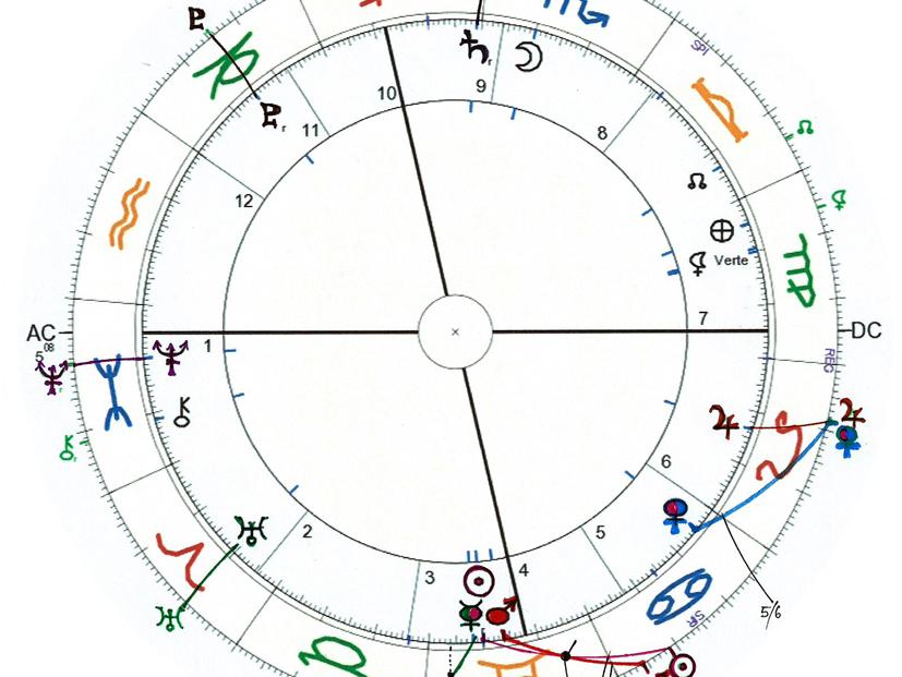 Pronóstico Astrológico para Junio 2015