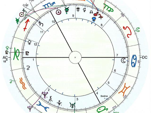 Pronóstico astrológico para Noviembre 2015
