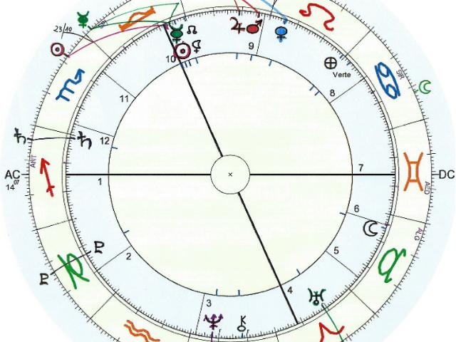 Pronóstico astrológico para Octubre de 2015