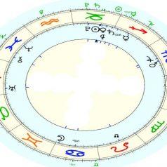 Pronóstico astrológico para el 2018