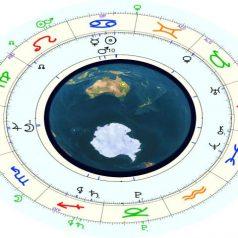 Pronóstico astrológico para Julio 2017
