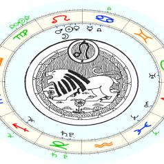Pronóstico astrológico julio 2019
