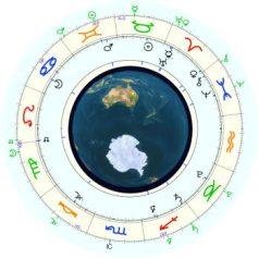Pronóstico astrológico para Mayo 2017